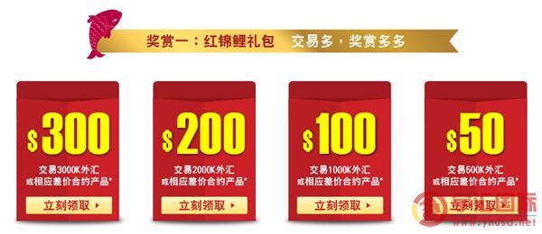 FXCM福汇二十周年卓越庆典 优惠礼包双重奏 - 宇汇国际yuhuifx.net