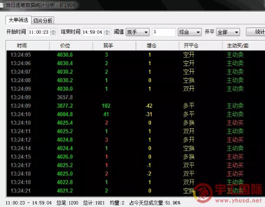 """又现""""乌龙指""""!手一抖,损失近477万元! - 宇汇国际yuhuifx.net"""