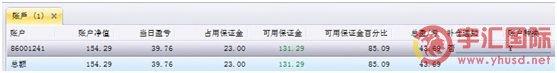 福汇TS2桌面版操作指南详解 - 宇汇国际yuhuifx.net
